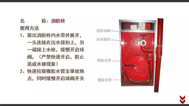 试穿消防设备-消防栓